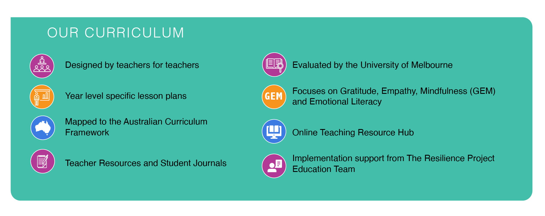 RESILLIENCE PROJECT CURRICULUM